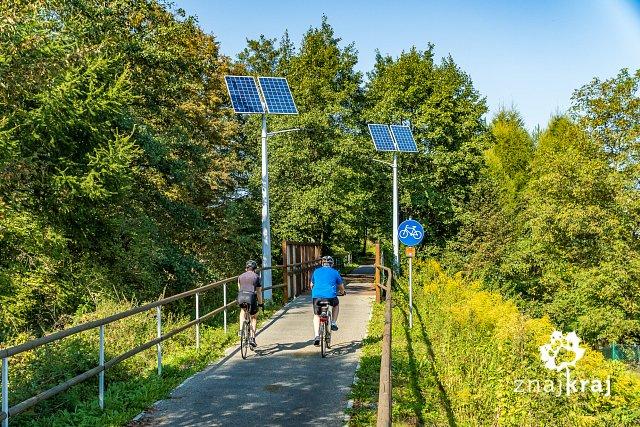 instalacje-solarne-na-zelaznym-szlaku-ro