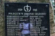 Pamiątkowa tablica w Chromontowcach